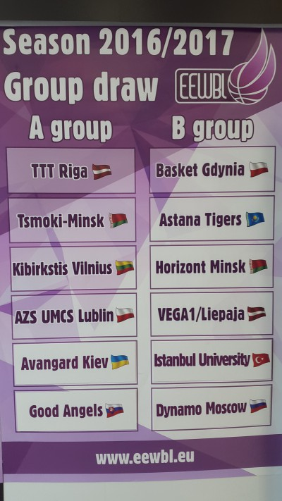 Draw results and video