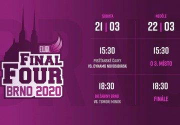 2020 EWBL Final Four temporary canceled